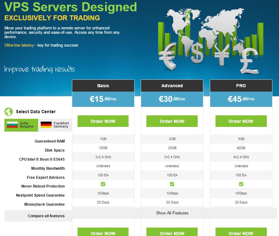 Cheap vps forex hosting