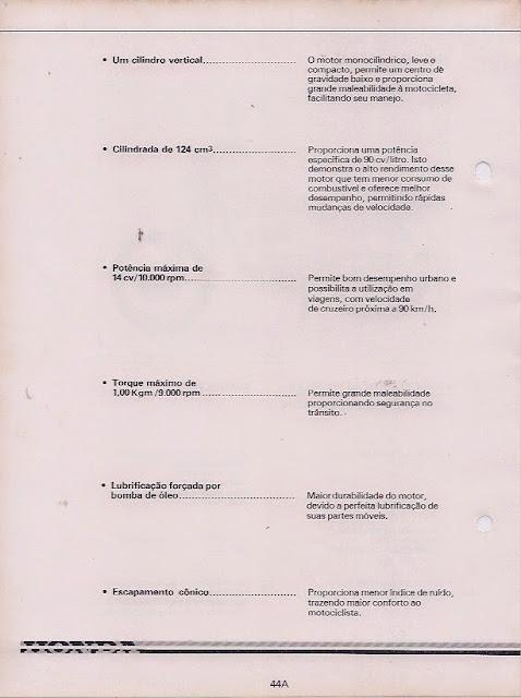 Arquivo%2BEscaneado%2B54 - Arquivo confidencial: Honda 125 ML