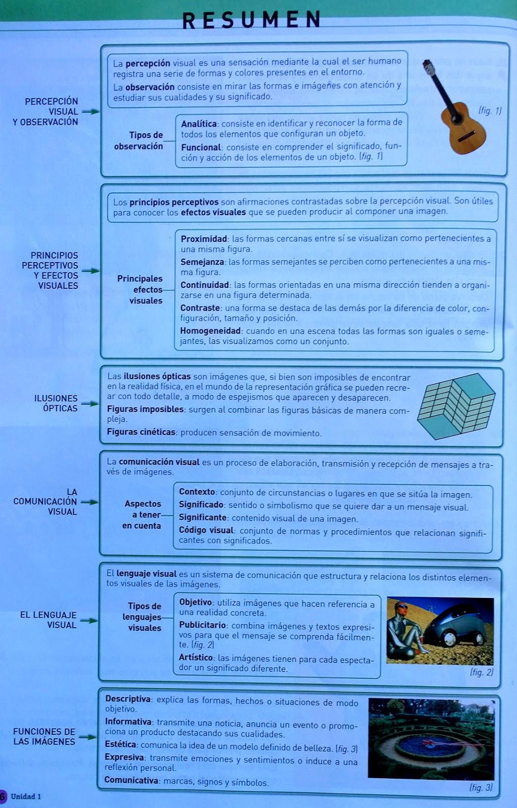 Educación Plástica y Visual Bilingüe en Inglés: Resumen del Tema 2 ...