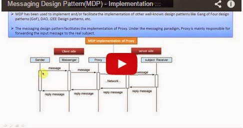 Java ee messaging design pattern mdp implementation of for Object pool design pattern java example