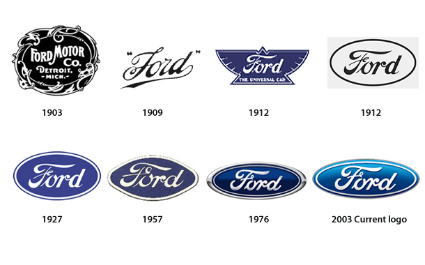 Clark Creative 187 Evolution Of A Logo How Did They Get