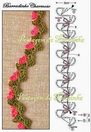 Puntilla en dos colores al crochet - con esquema