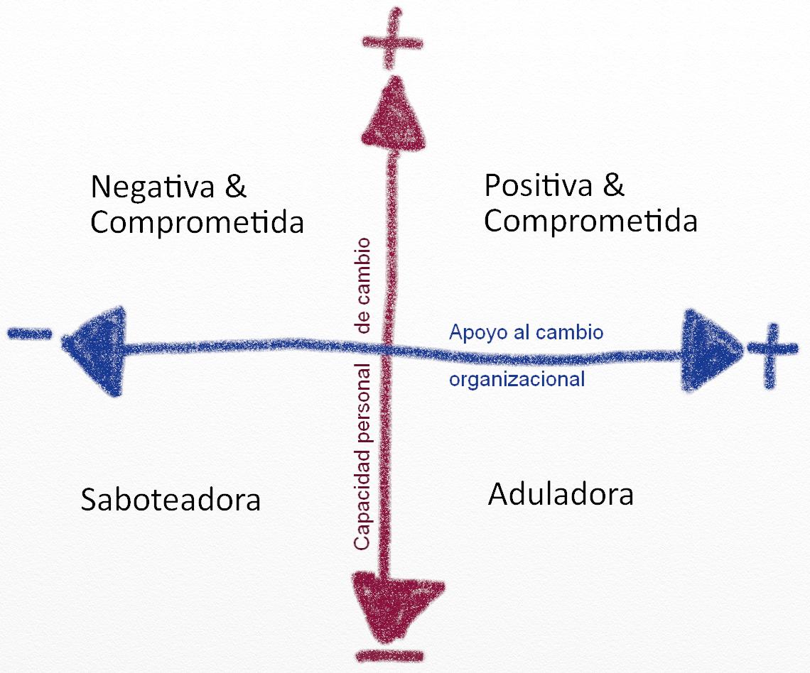 el espanol una lengua en continuo proceso de cambio: