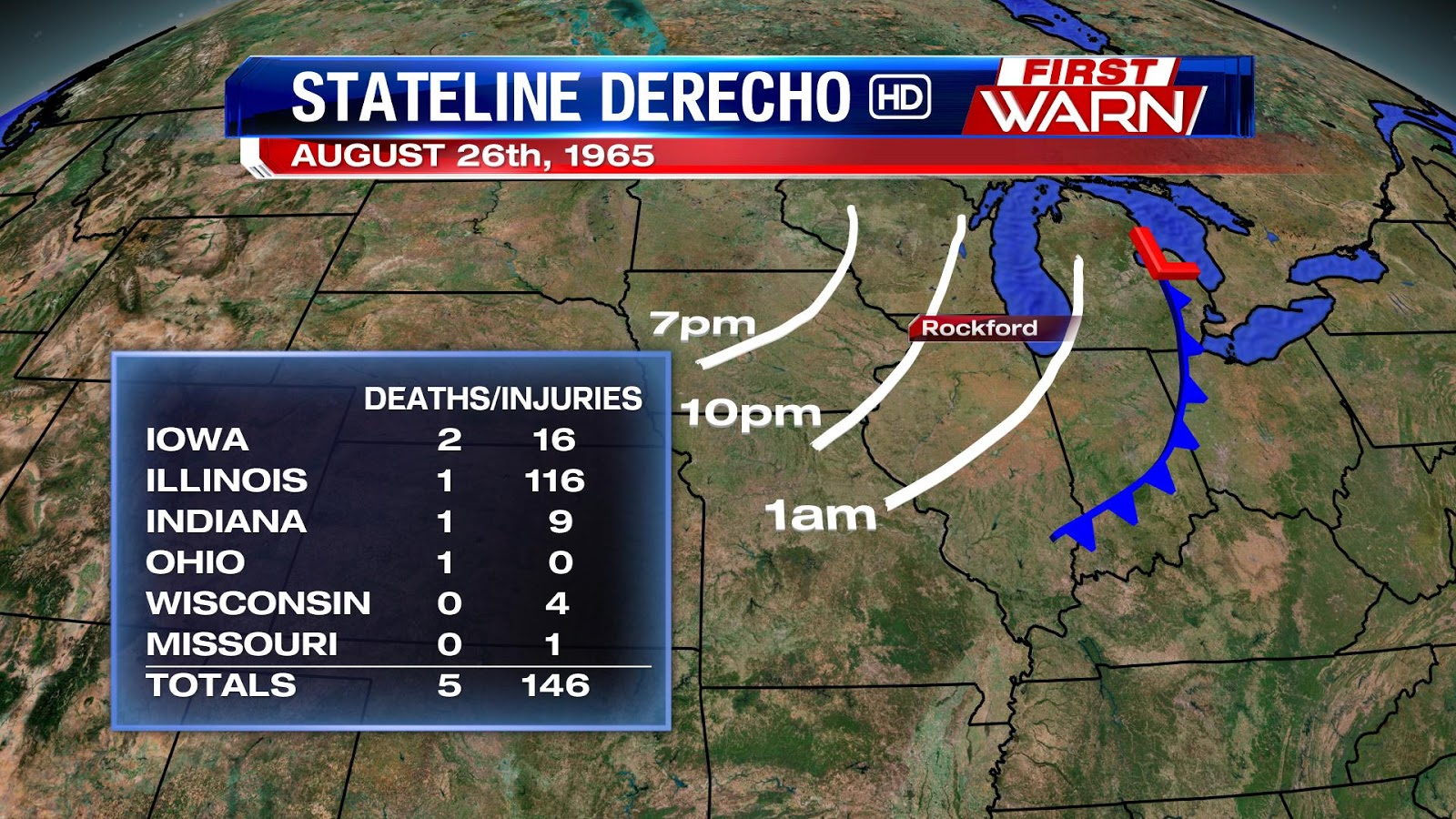 first warn weather team  today in weather history