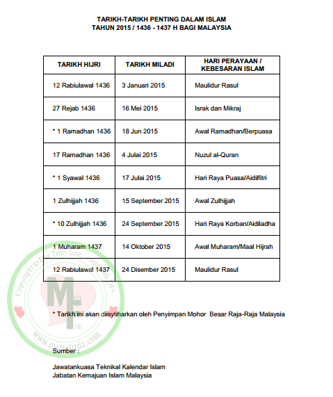 Tarikh-tarikh Penting Bulan Islam 1436/2015
