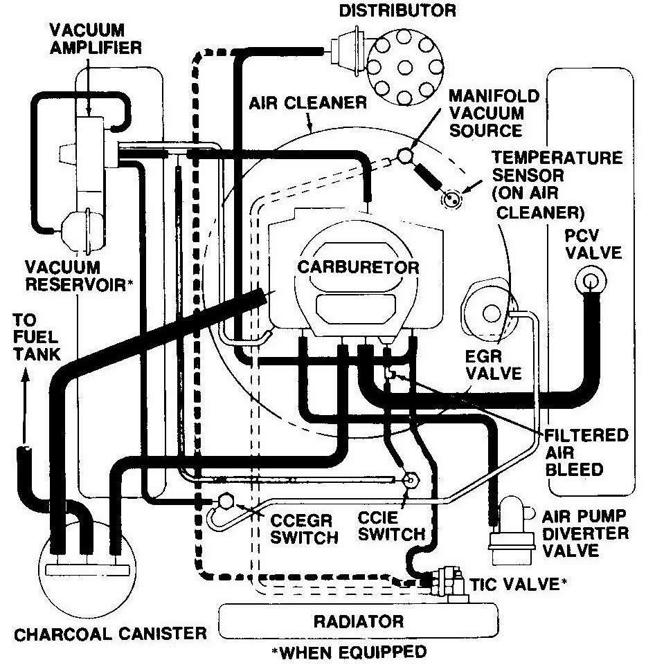 Fundamentals To Understanding Automobile Electrical And Vacuum 2010 Toyota Corolla Engine Diagram Diagrams Old School Automotive Systems