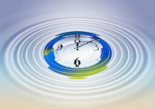 Теория управления временем