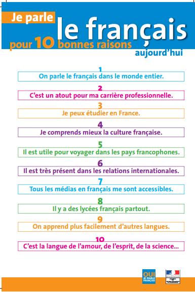Je parle le français!