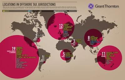 6 cosas que debemos saber sobre los 21 billones de dólares que esconden los más ricos del mundo en paraísos fiscales 21+BILLONES