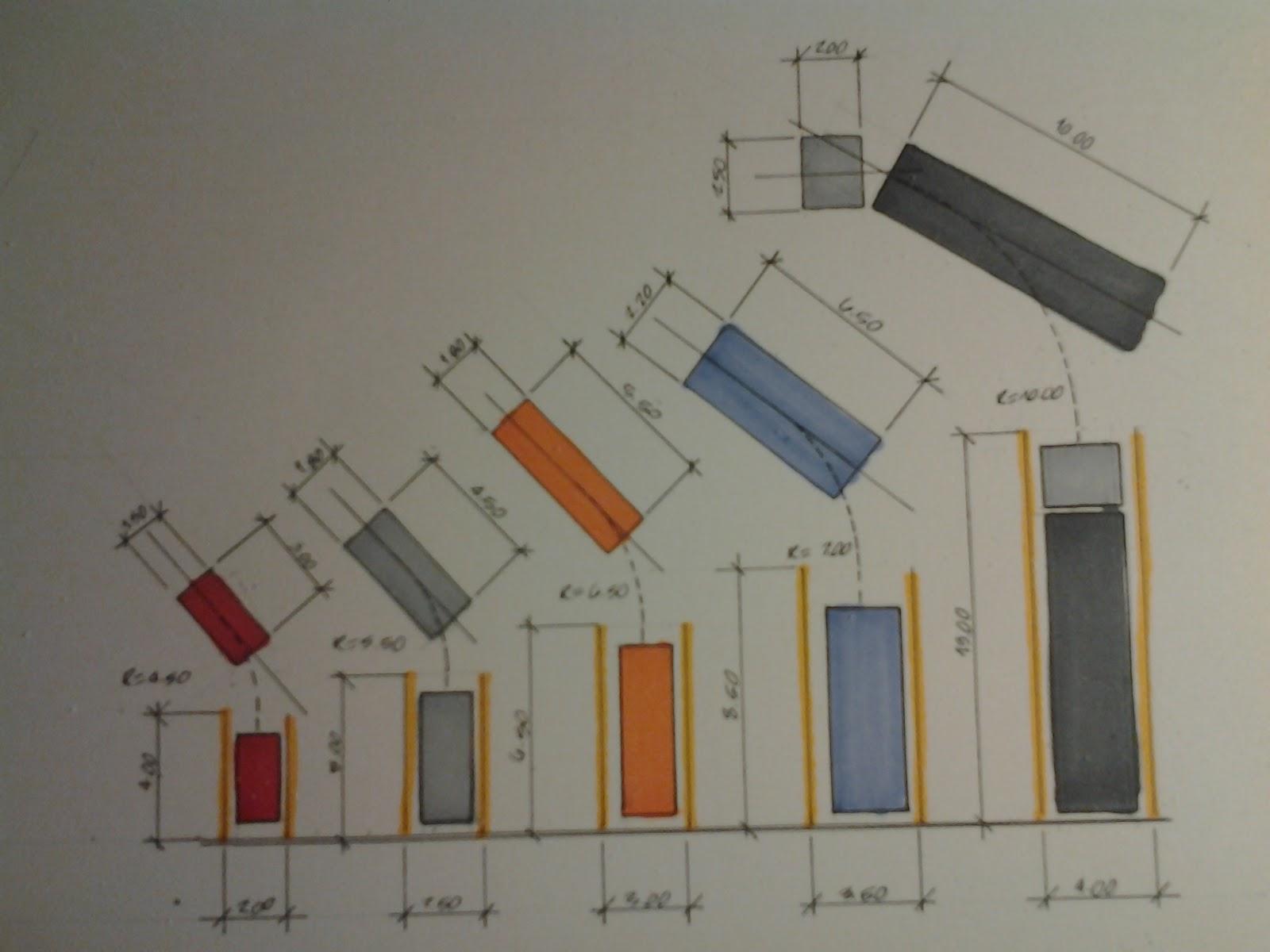 Arquitectura dise o arquitect nico 2 for Medidas de un carro arquitectura