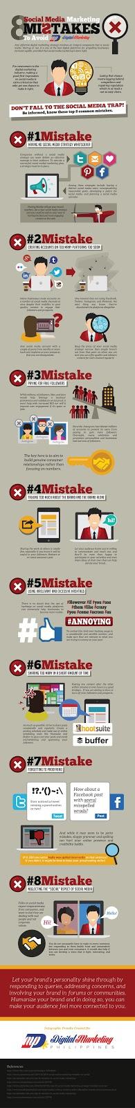 Truyền thông xã hội và 8 sai lầm cần tránh khi làm marketing 1
