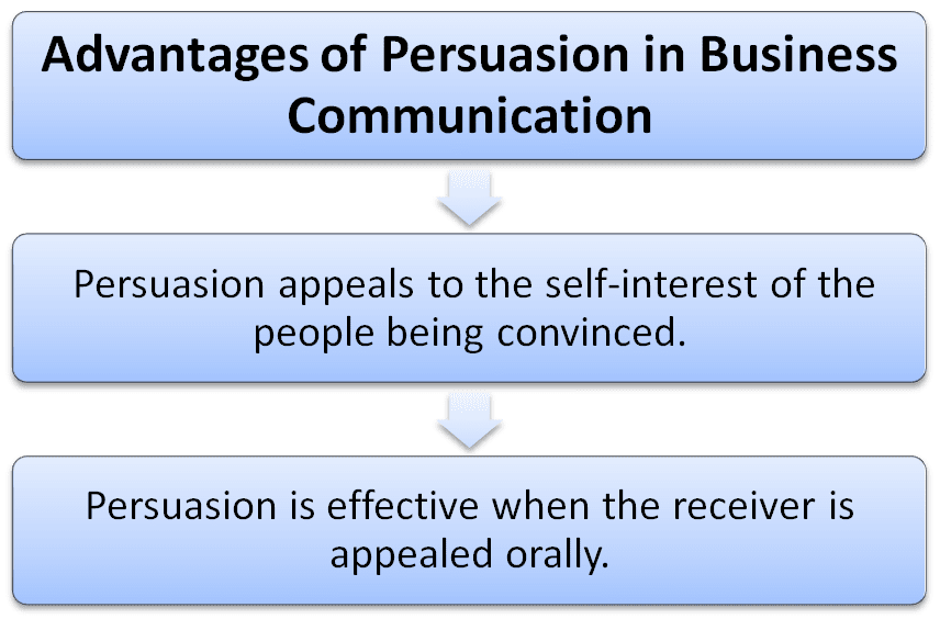 Advantages of persuasion in business communication