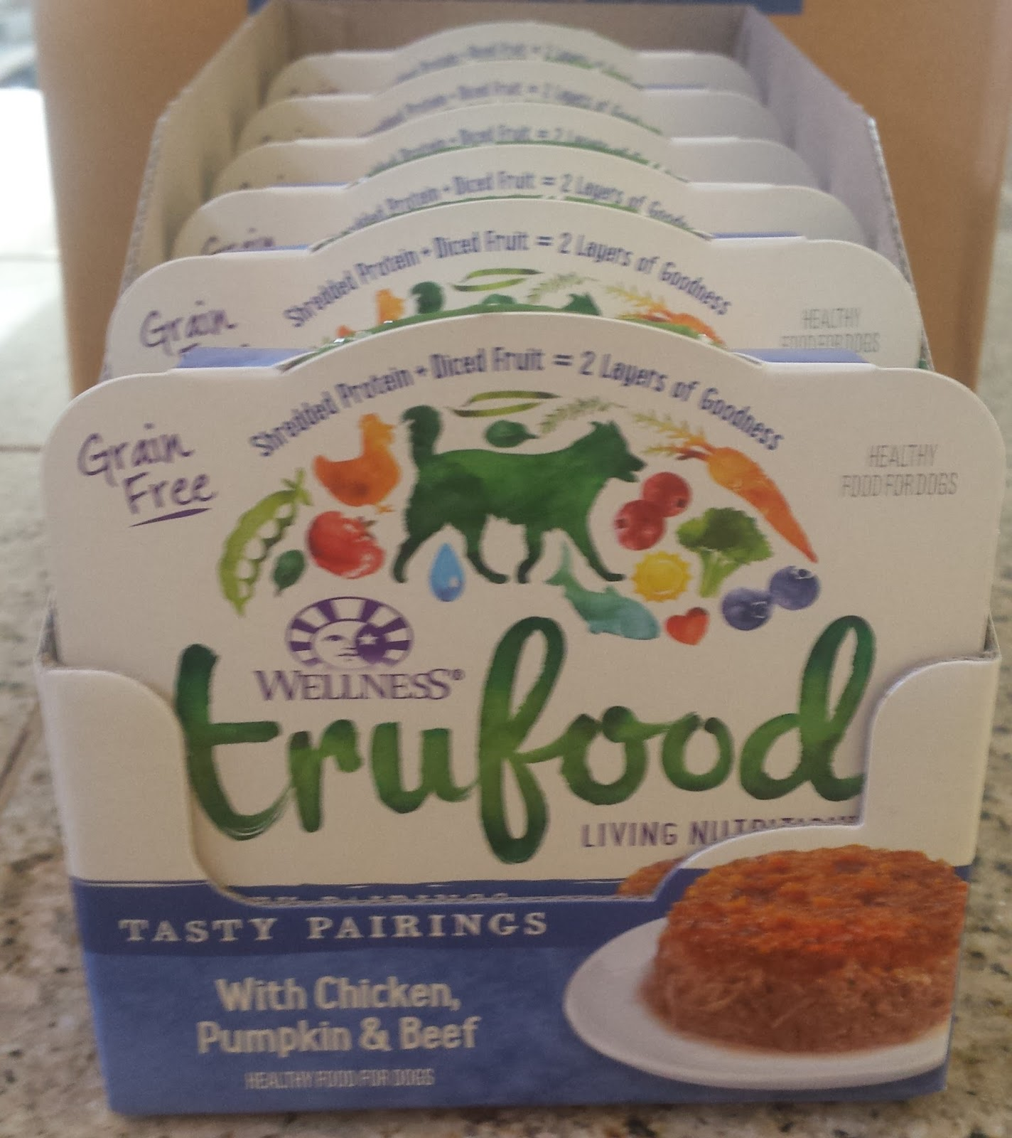 Wellness Dog Food Reviews Uk