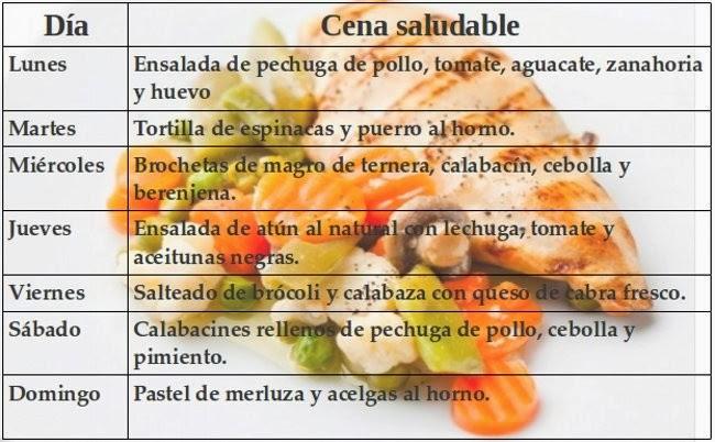 Hoy invito yo una cena saludable para cada d a de la for Como preparar una cena saludable