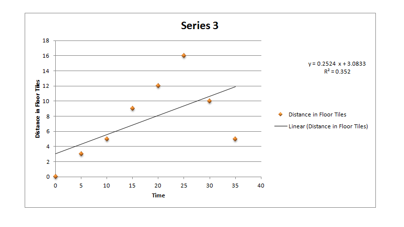 Distance Vs Time Graph Worksheet – Distance Time Graph Worksheet