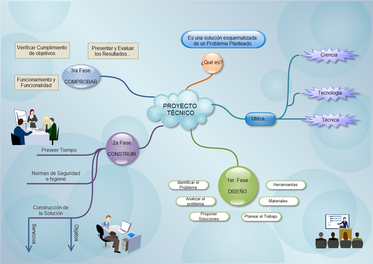 Segundo grado proyecto t cnico for Proyecto tecnico ejemplos