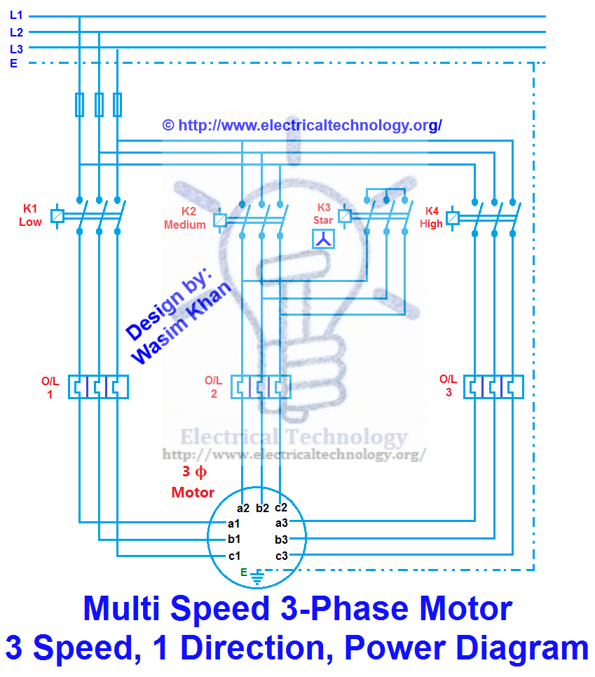 Multi speed 3 phase motor 3 speeds 1 direction power for 3 phase motor to single phase