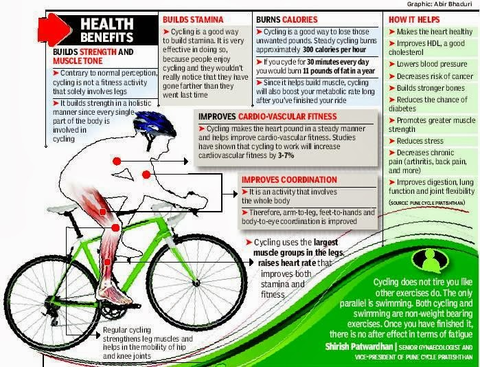 health benefits of cycling,