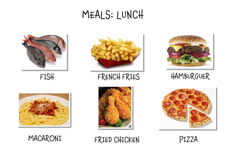 Bienvenido a tu primer blog para aprender ingl s 12 for Lista de comida en frances