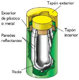 Las Botellas que conservan los líquidos fríos