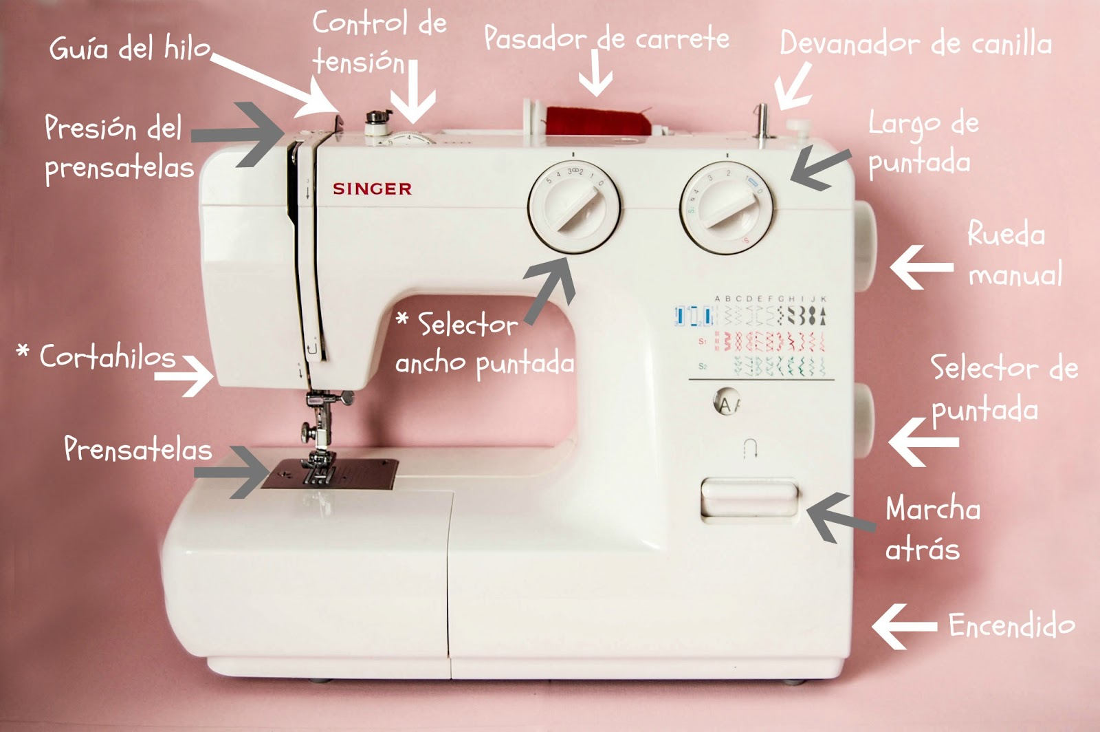 Maquina de coser buscar: Ideas faciles para coser a maquina