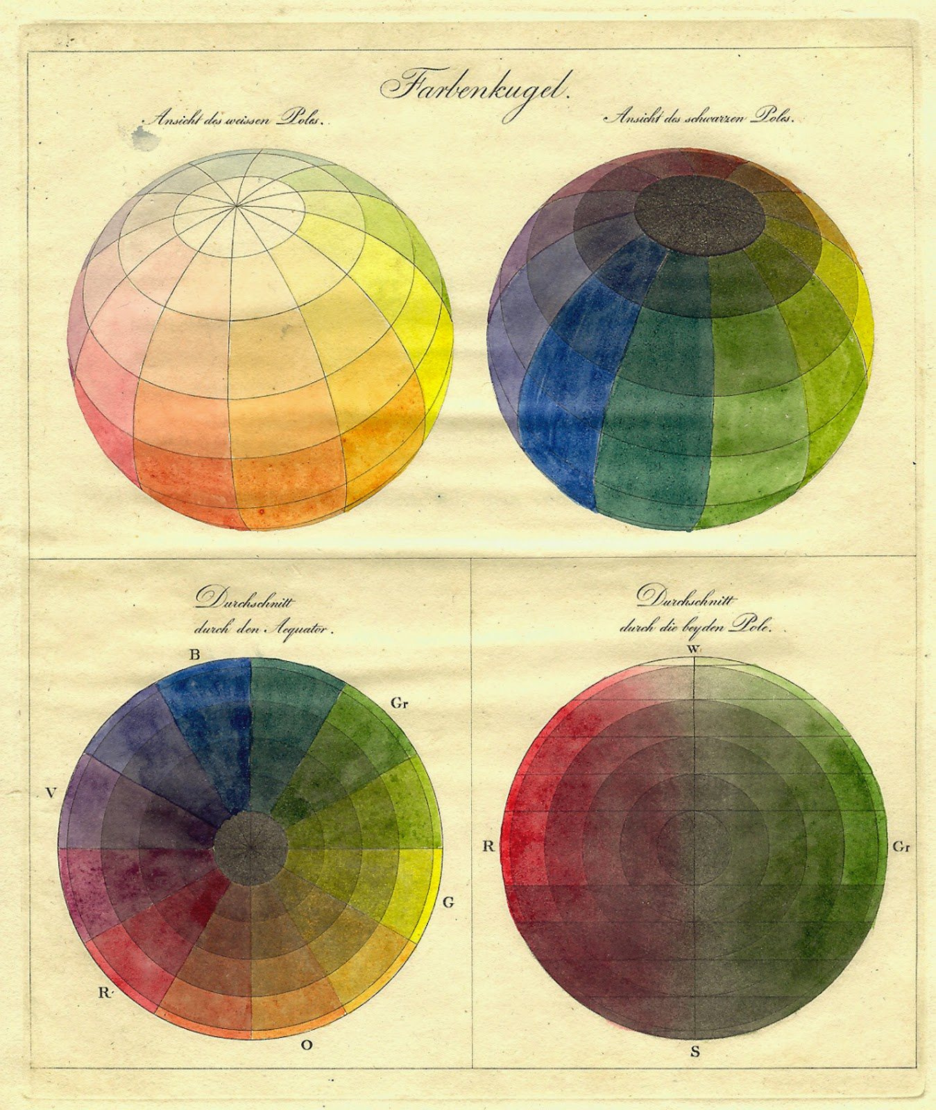 Image Result For Goethe Color Theory