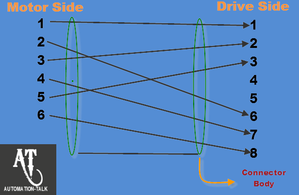 Baldor Microflex Servo Drive