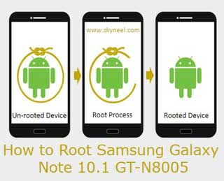 How to Root Samsung Galaxy Note 10.1 GT-N8005