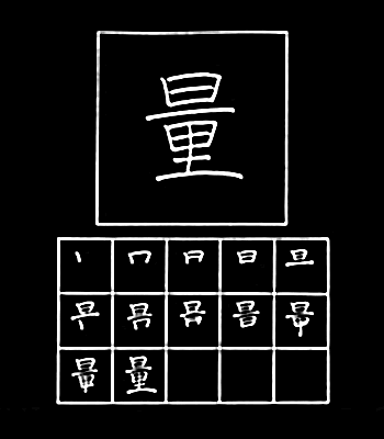 kanji kuantitas