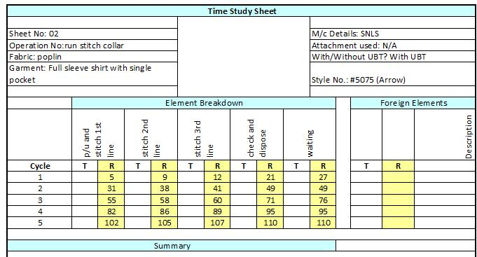 Printables Time Study Worksheet time study worksheet abitlikethis how to do for garment operations