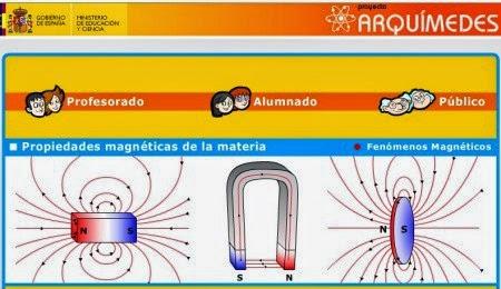 external image imanes%2Barquimedes.jpg