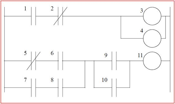 Todoproductividad lo bsico sobre programacin de autmatas consideremos la lgica de escalera de la siguiente figura que debe ser interpretado de izquierda a derecha de arriba abajo en esta figura el rastreo de fandeluxe Images