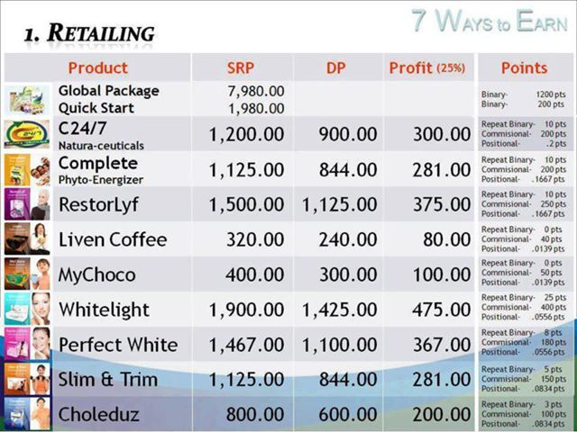 Alliance in motion global pricelist