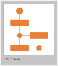 Cara membuat activity diagram menggunakan visio 2016 contoh pertama pilih diagram activit kalau di visio 2016 namanya uml activity lihat gambar berikut ccuart Gallery