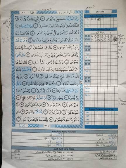 halaman untuk menghafal Al Qur'an dengan metode tikrar