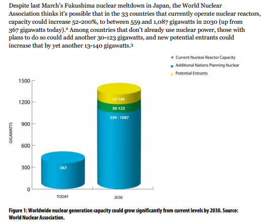 an overview of the nuclear power technology in the world William & mary environmental law and policy review volume 33 | issue 1   most signifi- cantly, renewable power technologies have environmental benefits  because  pacity 6 together, the world's fleet of nuclear power plants  represents.