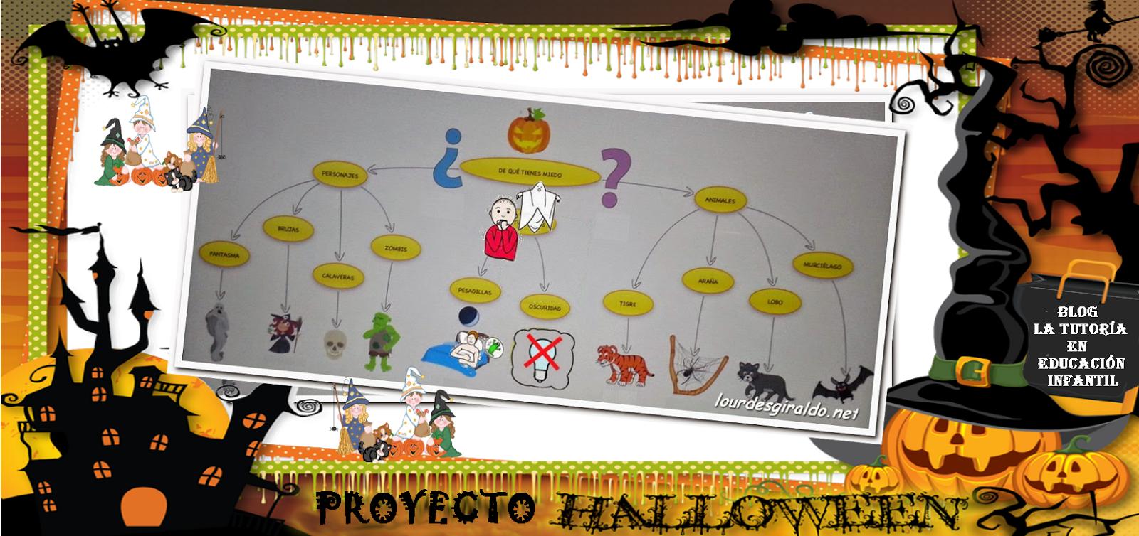 Proyecto Halloween ¿De qué tienes miedo?