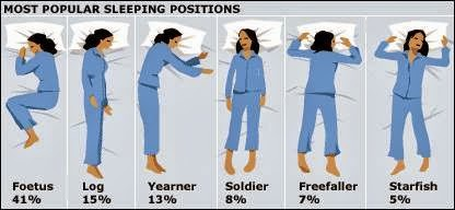 There are eight different sleeping postures , their health effects are listed