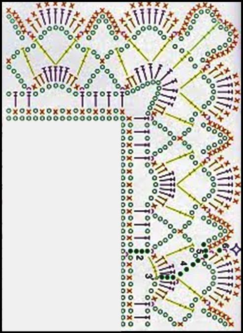 crochet graficos tricot dos agujas puntilla graficos para