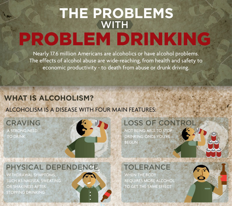 alcohol ruins lives as shown by Behaviours, family arguments and ruined family occasions and relationships to   (2009) described how the heavy drinking of older siblings and friends was.