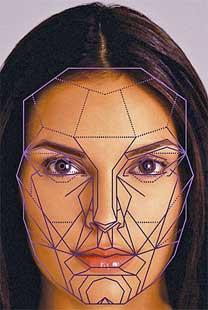 Wajah Simetris