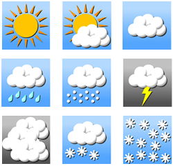 Weather Reports Using Online Tools
