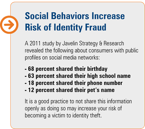 social behaviors, identity fraud