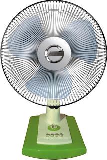 besparen op afkoeling met een ventilator