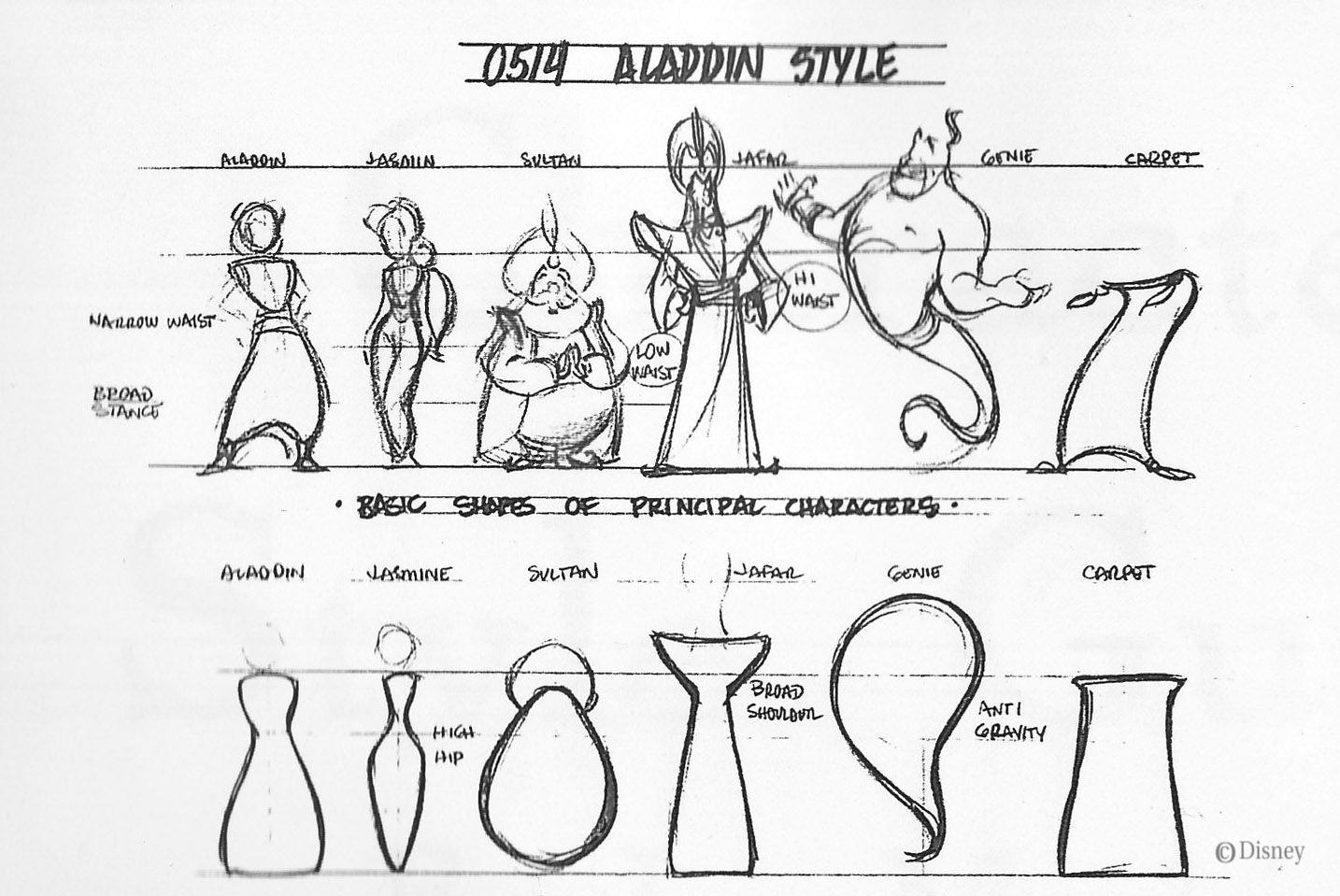 Character Design Tips Disney : Graphic design sketch arts