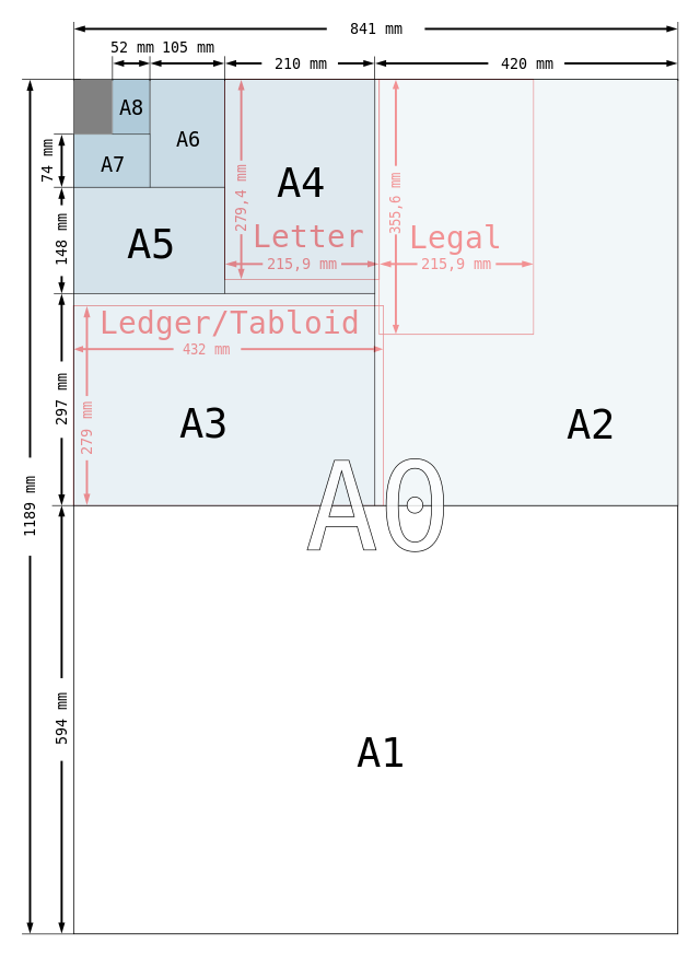 You can resize a letter size page to fit any size, but the dimensions ...