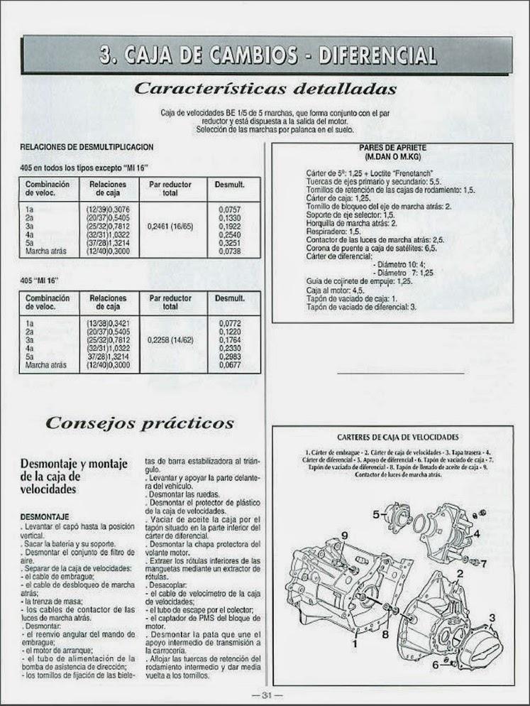 405 1 9 2 0 nafta gri sri y mi16 manual de reparaci n espa ol rh pepopolis blogspot com manual de peugeot 405 gratis en español manual de peugeot 405 gratis en español