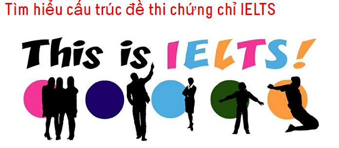 Testexpert - Learn Structured IELTS Exam TOEIC - IELTS - TOEFL