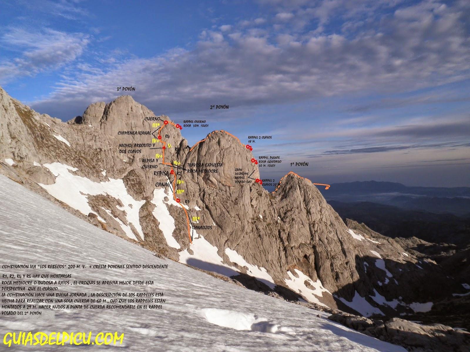 Guia de alta montaña Fernando Calvo Gonzalez, escaladas y crestas en los picos de europa.