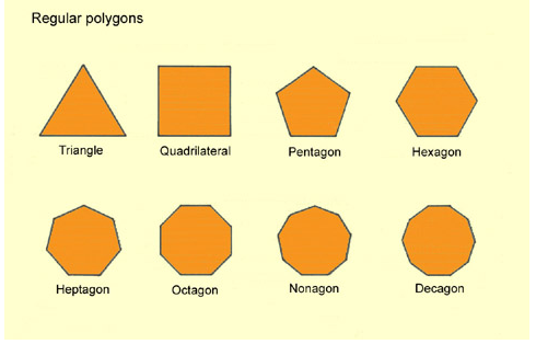 how to find how many angles are in a polygon